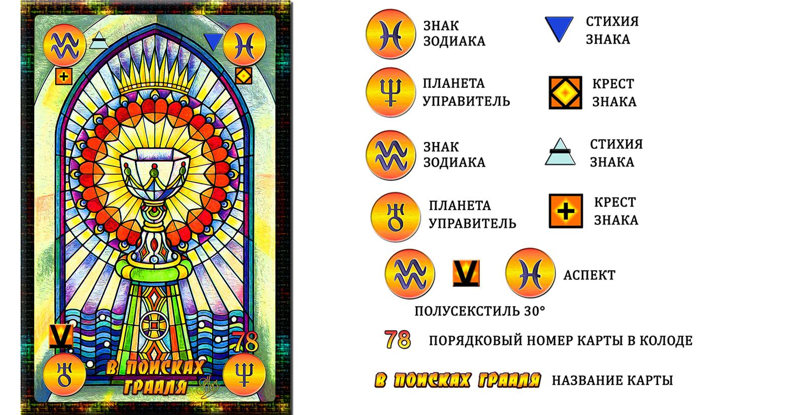 ASTROLOGIA MYSTERIUM TARO колода Риты Нун