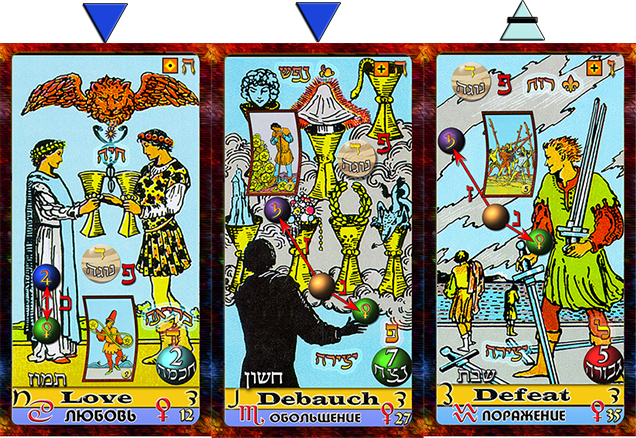 СЕКС, ЛЮБОВЬ, КАРТЫ, НУ, и всё остальное … Часть 1 - карты Меркурия Венеры и Марса